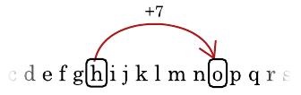 letter   addition